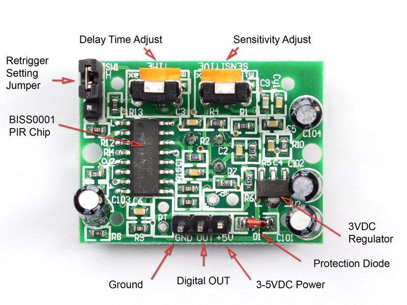 Esp32 Door Sensor